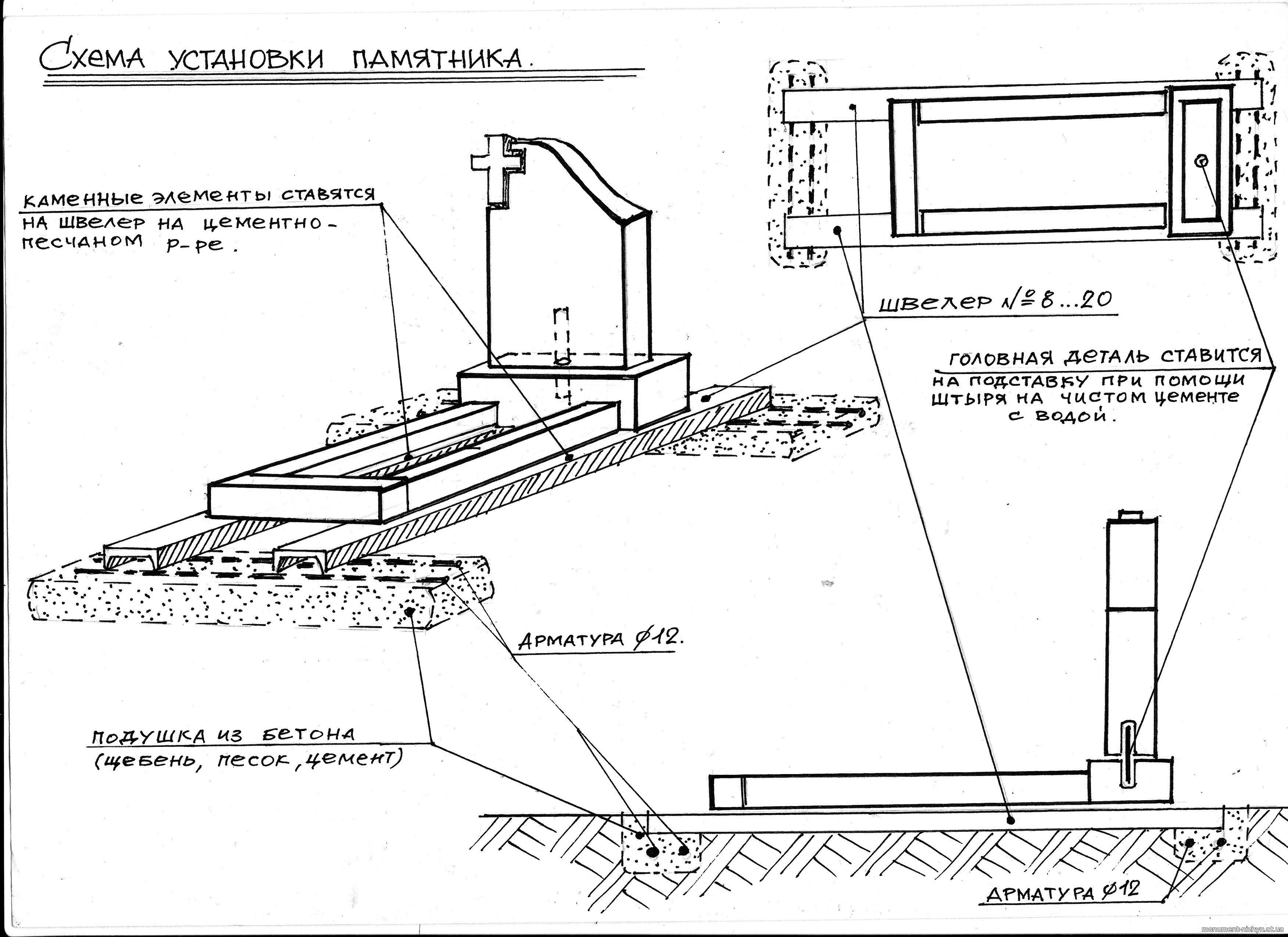Схема установки гранитного памятника.